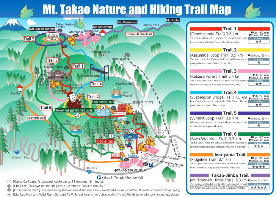 mont takao plan trail