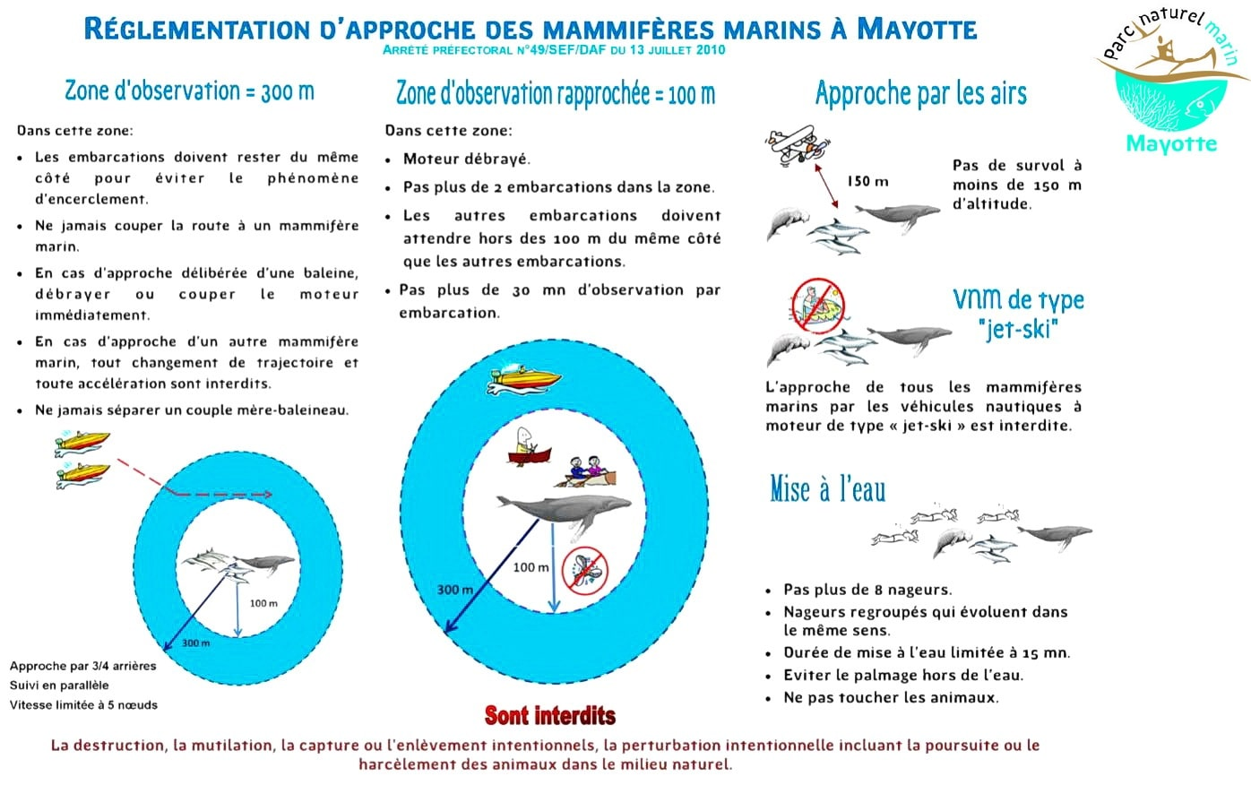 mayotte reglementation lagon