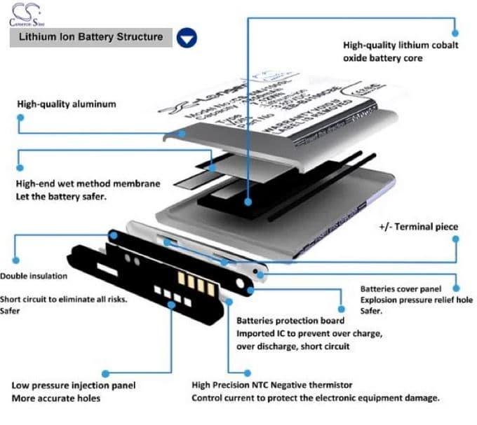 chargeur solaire photon technologie